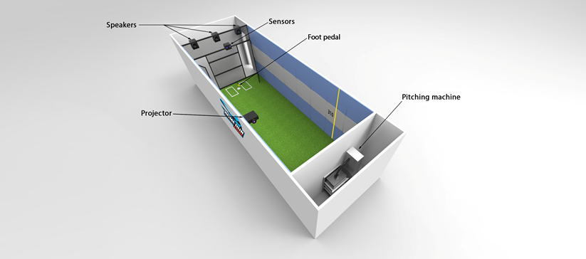 HRzone Cage layout -1