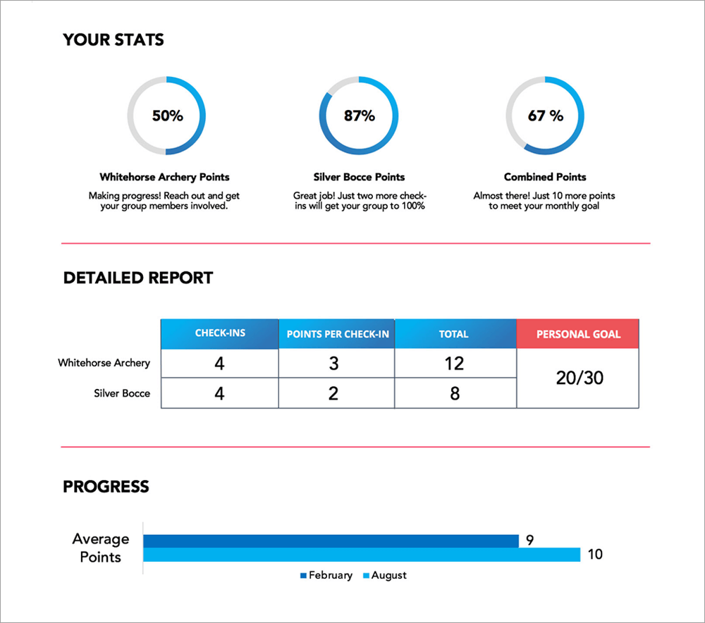Progress report 3