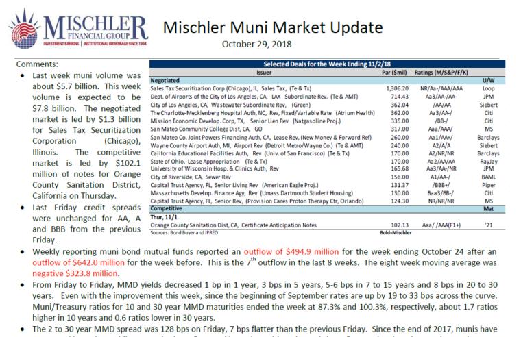 mischler-muni-market-new-issue-calendar-102918
