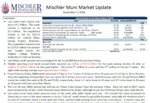 mischler-muni-market-outlook-11052018