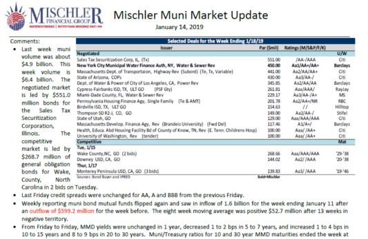 mischler-municipal-bond-new-issue-calendar-week-01142019
