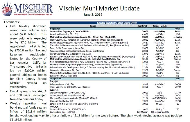 mischler-municipal-debt-offerings-scheduled 06032019