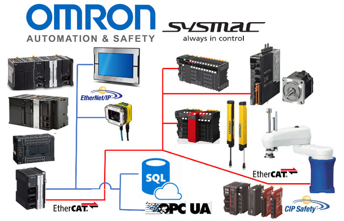 Omron-Sysmac-Productline-700x450