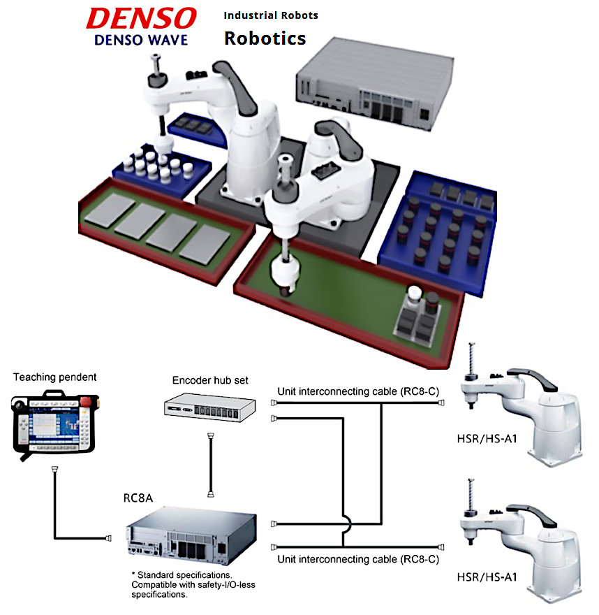 Denso Dual SCARA Robots Controller