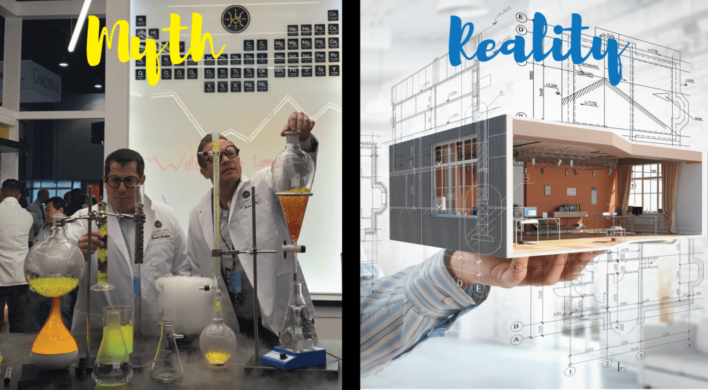 R&D - Myth vs. Reality