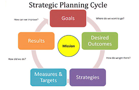 services-Energy-Conservation-and-Strategic-Planning-