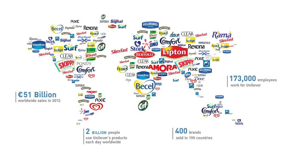 Photo of Apply for Leadership Internship Program By Unilever