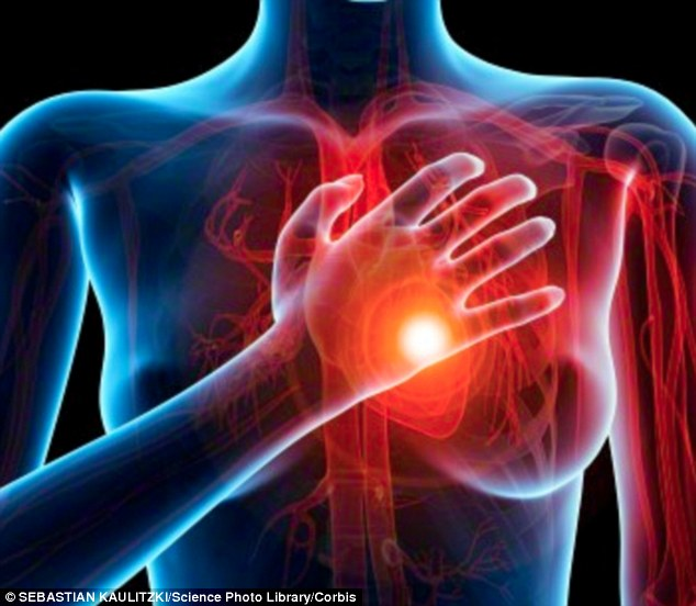 Photo of Tips to Reduce The Risk of Having A Heart Disease [3]