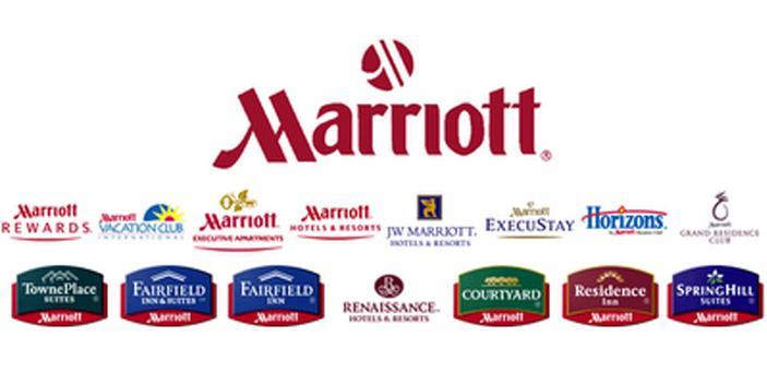 Photo of Vacancy for Purchasing Clerk at Marriott International