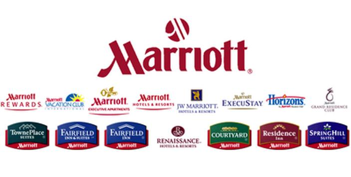 Photo of Vacancy for Purchasing Clerk at Marriott International