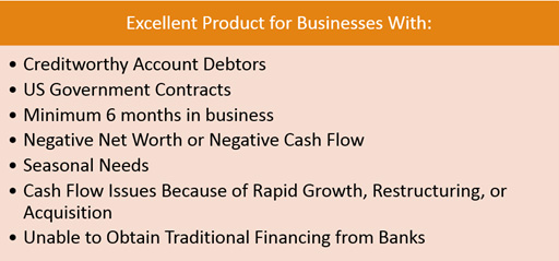 Excellent Product for business with