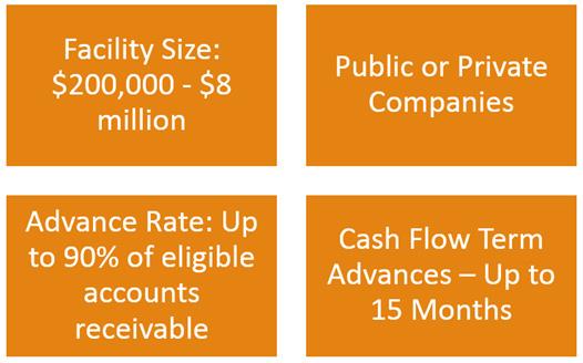 Financing Outline
