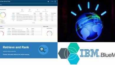 IBM Maximo: Service Desk management using IBM Watson
