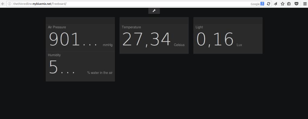 Freeboard real-time web dashboard