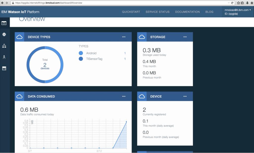 IBM Watson IoT platform self-service