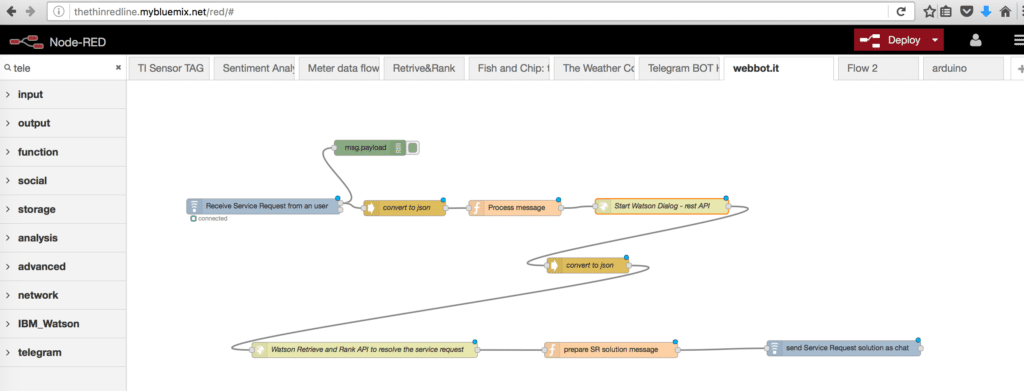 Using a nodeRED flow Watson handles a service request on a telegram chat with the Retrieve and Rank Service