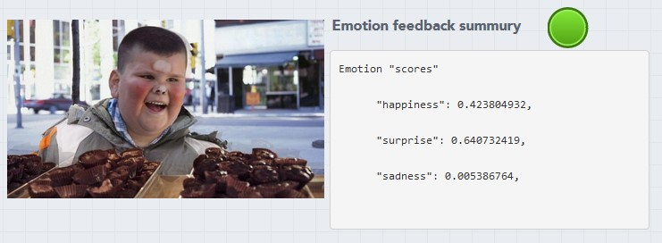 The future of shopping: emotion tracking meets retail