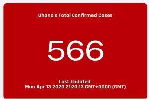 FAKE: Ghana's total confirmed cases of coronavirus not 1,064