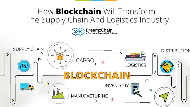 What is Blockchain in Supply Chain