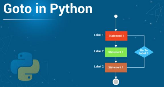 Go to in Python