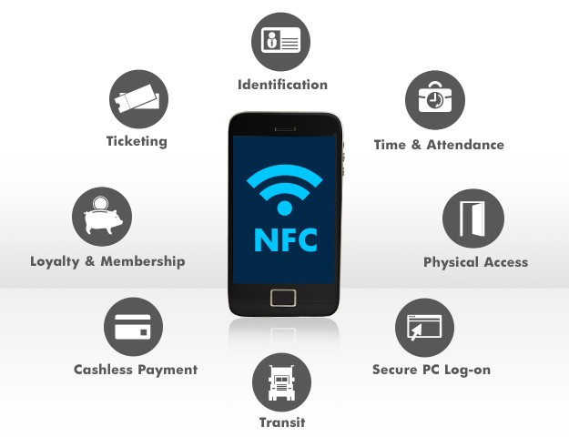Uses for NFC Tags