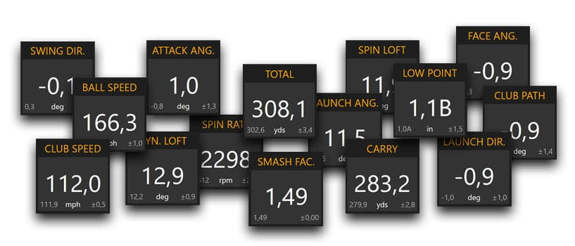 Trackman data from golf lessons and practice