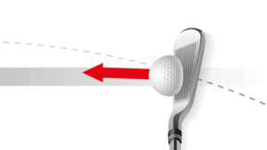 Trackman face angle parameter for accurate feedback in golf lessons
