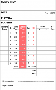 Green Course Scorecard at Wexham Park Golf Centre in Buckinghamshire