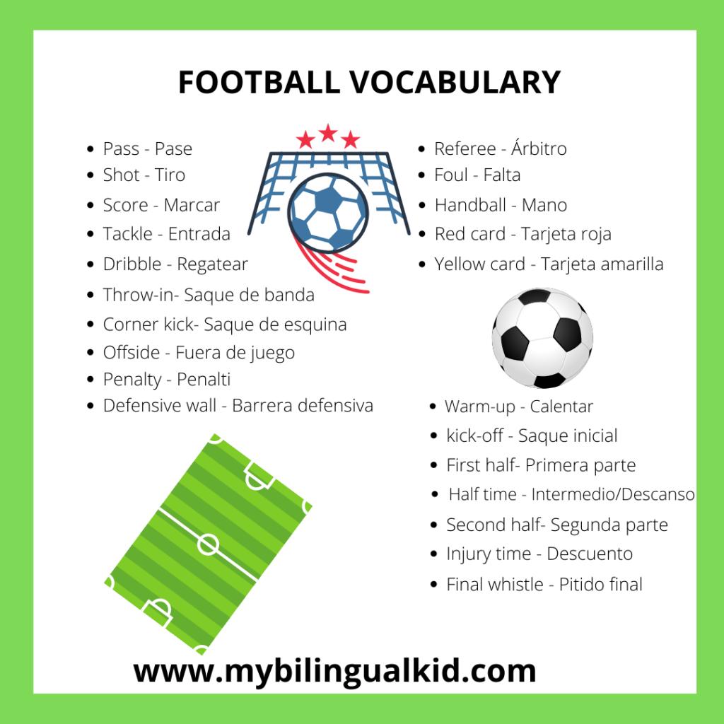 Football vocabulary