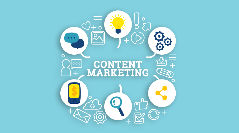 Content Marketing- Why It is Relevant and Exploring DO'S and DON'TS of It