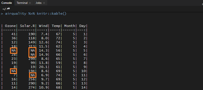 Detect if a column has a missing values (NA) in R