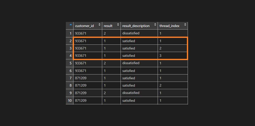 Group index that restarts in R