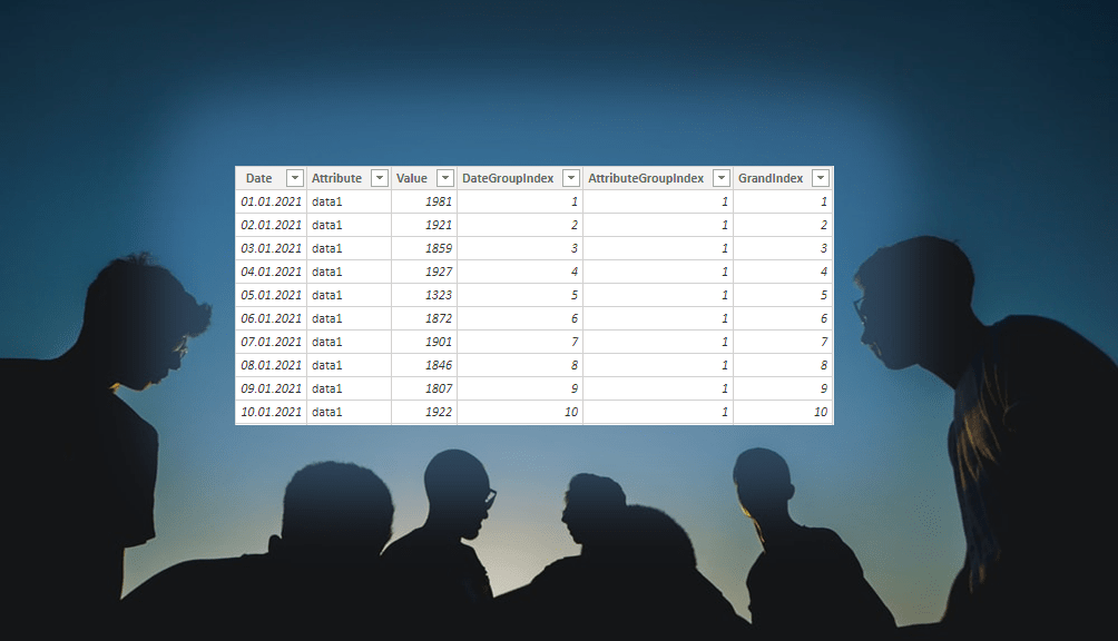 Create group index column by using DAX