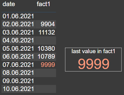 last available value DAX measure result