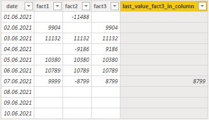 return last value in calculated Power Bi column