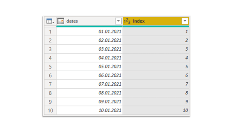 add index column by using Power Query