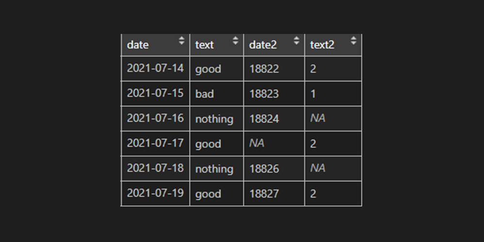 Keep format after using ifelse in R