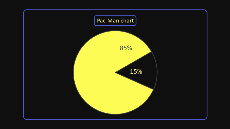 rotate Excel pie chart