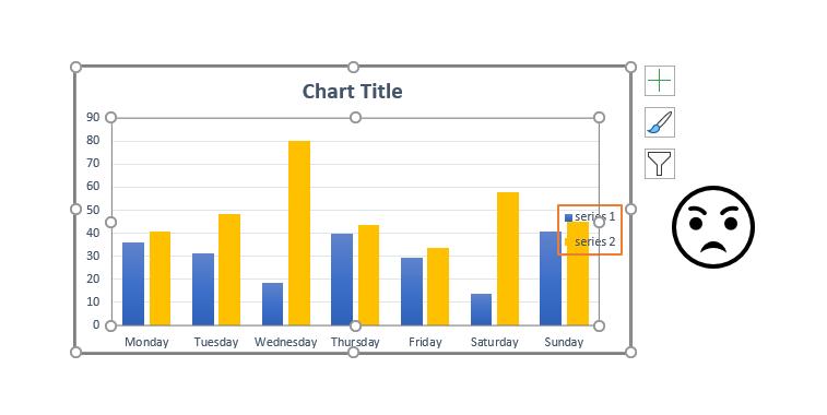 reset Excel chart plot area