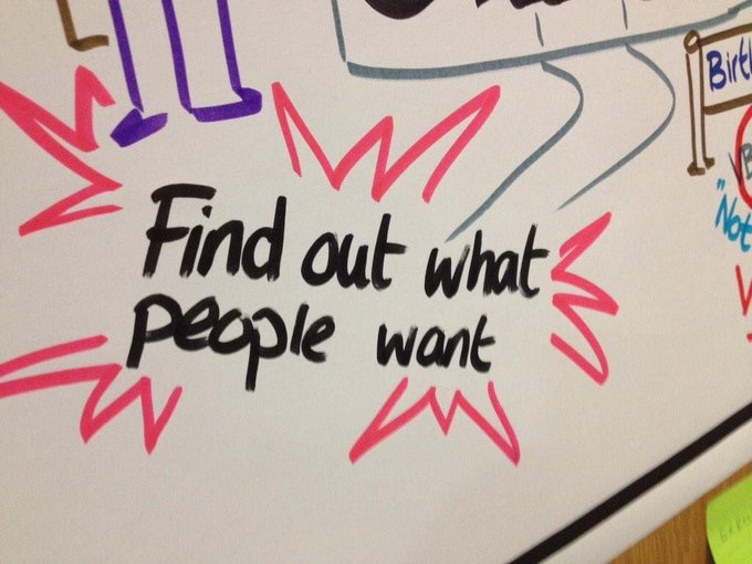 Graphic – find out what people want
