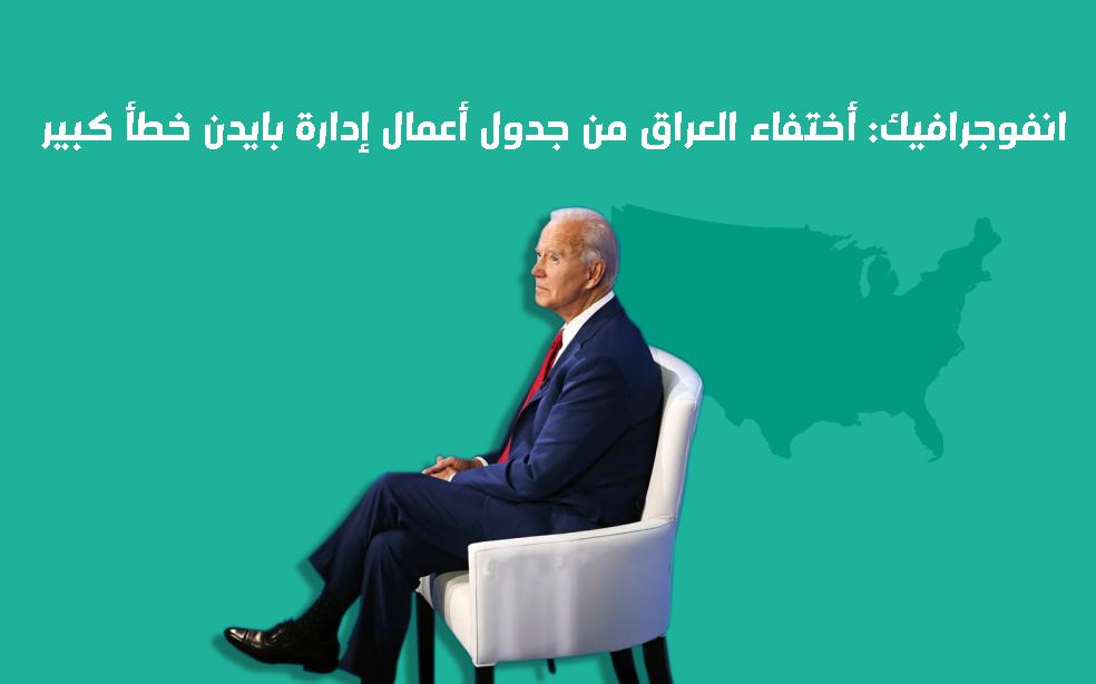 انفوجرافيك: أختفاء العراق من جدول أعمال إدارة بايدن خطأ كبير