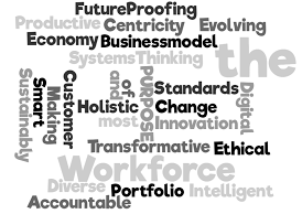 wordcloud business transformation terms