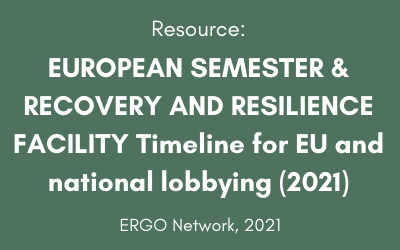 Timeline for EU and national lobbying