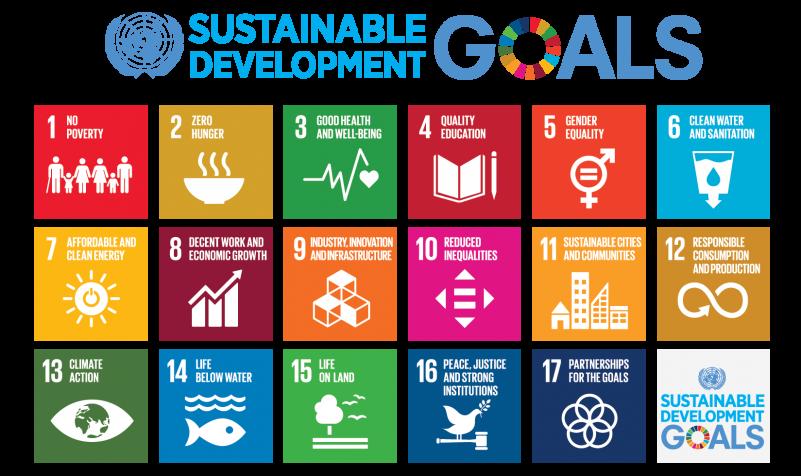 E-SDGs-Poster-801x476