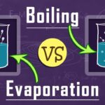 Difference between Boiling & Evaporation.