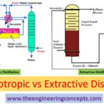 Azeotropic Vs Extractive Distillation