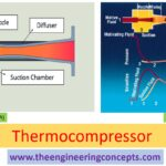 Thermocompressor (Steam Jet Thermocompressor)