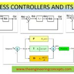 PROCESS CONTROLLERS AND ITS TYPES