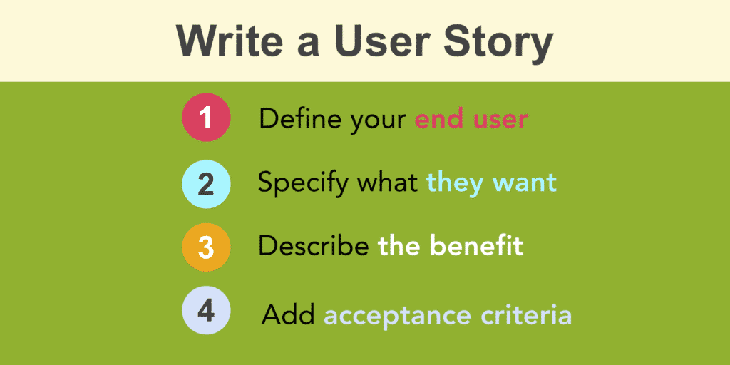 How to write a user story for your app