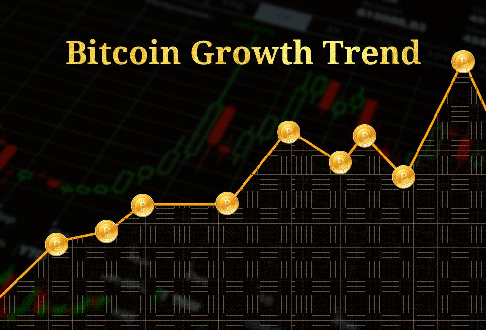 bitcoin growth trend